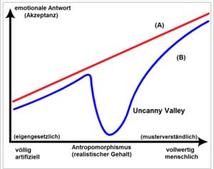 Uncanny_valley_5